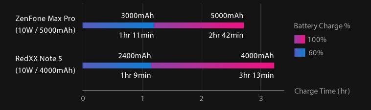 baterai asus zenfone max pro m1