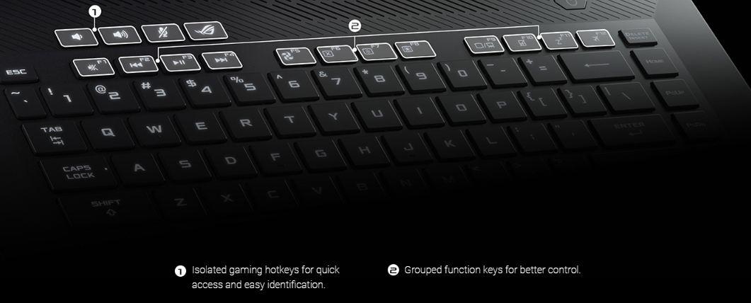 review asus rog g ga502 keyboard